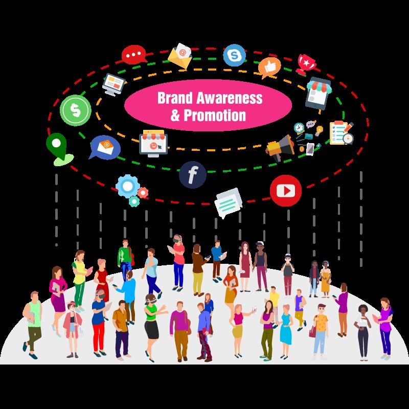 brand, awareness & promotion-ThatsEnd