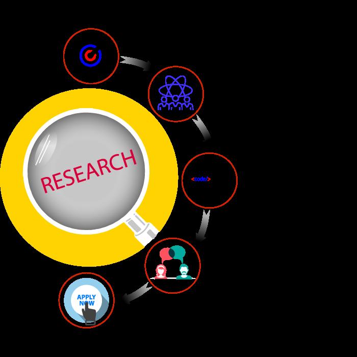 Research-Strategy-ThatsEnd