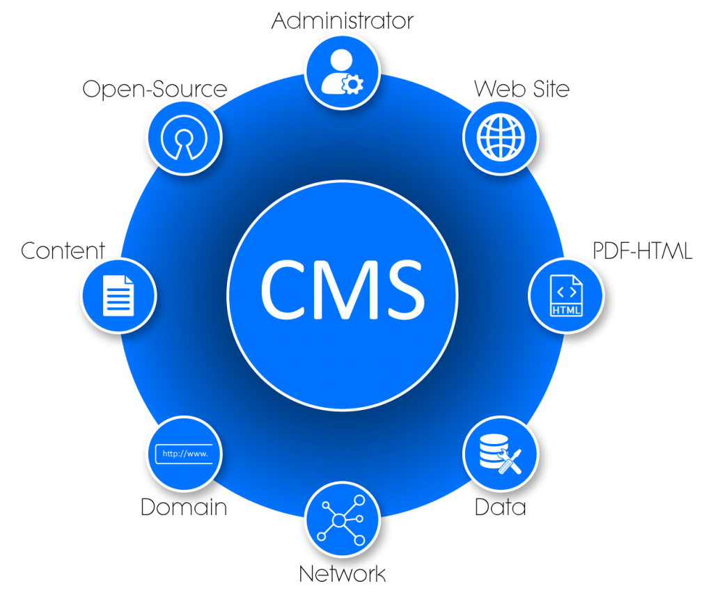 CMS_Agent_Page_Thats-End