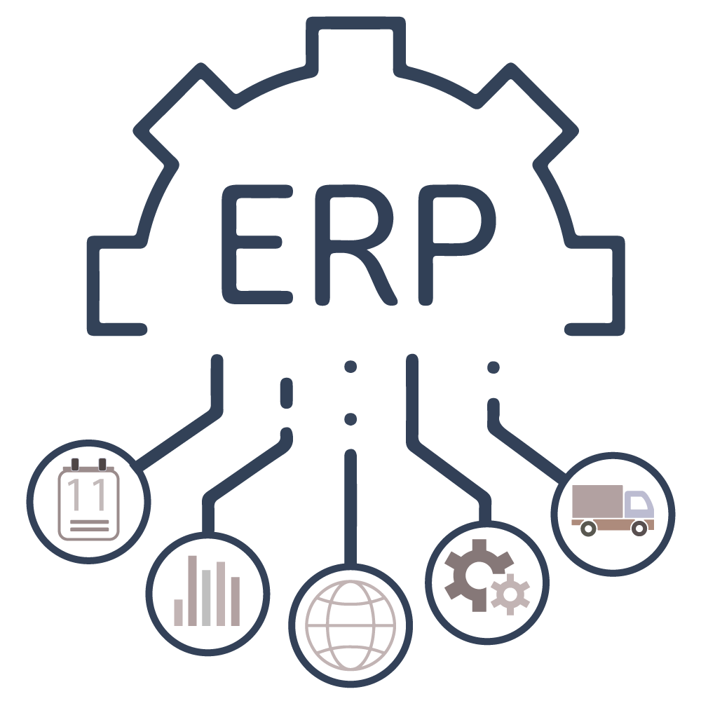 ERP system overview in ThatsEnd website.